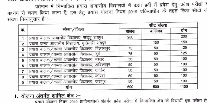 cg prayas school list form 2020