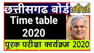 Photo of CGBSE 10th 12th Supplementary Time Table 2020 छतीसगढ़ बोर्ड पूरक परीक्षा फॉर्म
