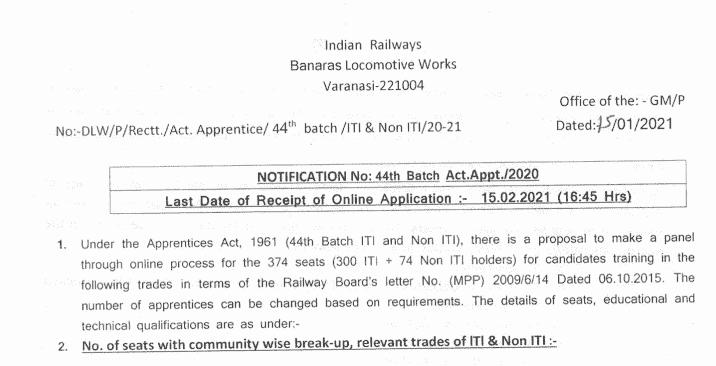 Full Notification Details For BLW Varanasi Vacancy 2021 Railway BLW Apprentice Recruitment 2021